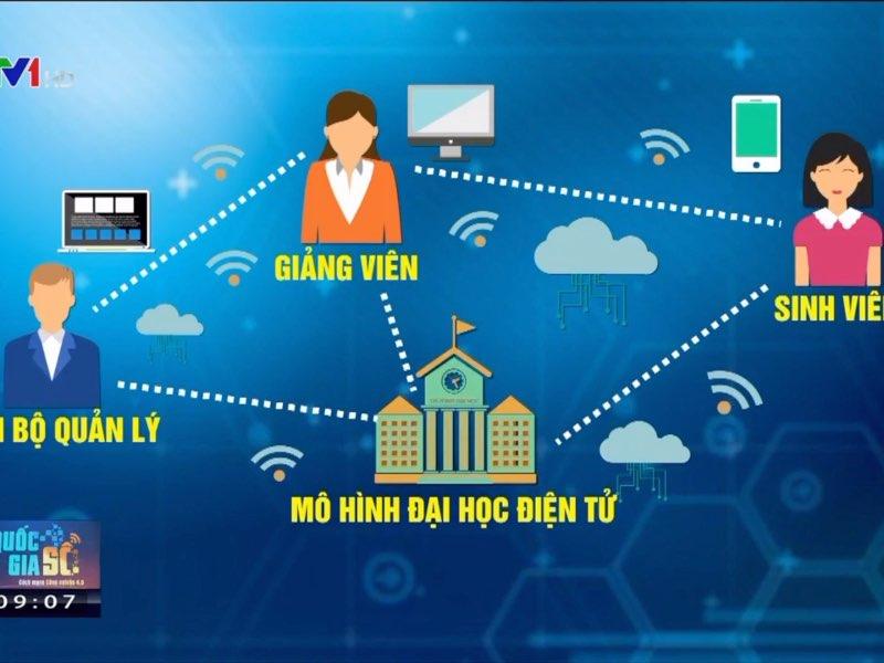 """Phóng sự """"Mô hình Hệ thống Đại học Điện tử"""" của Trường Đại học Công nghiệp Hà Nội phát sóng trên kênh truyền hình VTV1"""